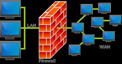 tổng quan về firewall ( tường lửa )